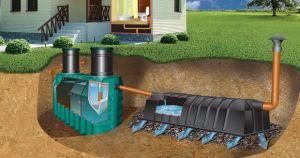 kanalization1